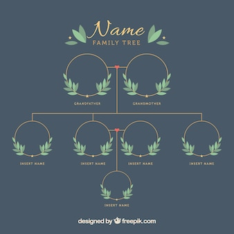 Family tree template with decorative leaves