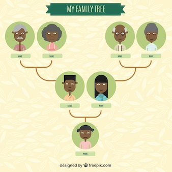 Family tree template Free Vector
