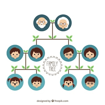 Family tree with blue circles and green leaves in flat design