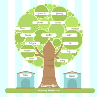 Family tree with circles in green tones