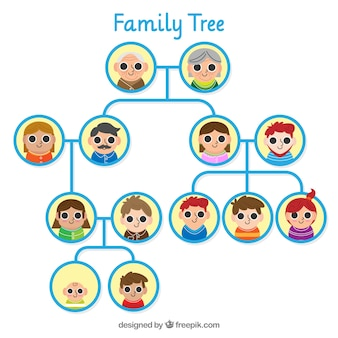 Family tree with colorful characters
