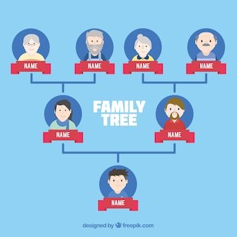 Family tree with relatives