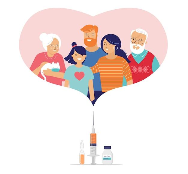 家族の予防接種の概念。予防接種の時間