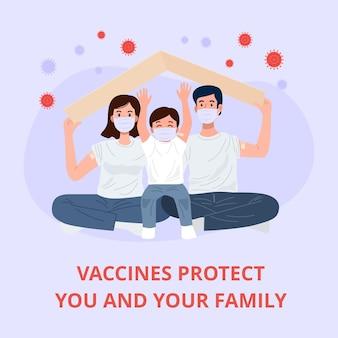 Семейная вакцинация счастливая семья защищает семью от covid19