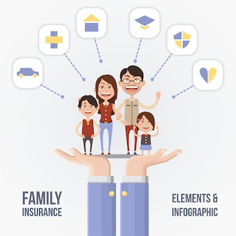 Family with insurance elements infographic