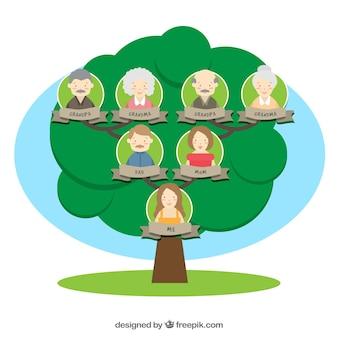Фантастическая семья дерево в плоском дизайне