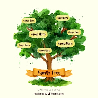 Fantastic family tree in watercolor style