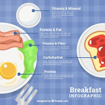 フラットなデザインの朝食に関するファンタスティックインフォグラフィックテンプレート
