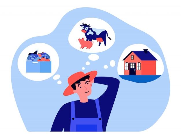 農家が農業、畜産のいずれかを選択