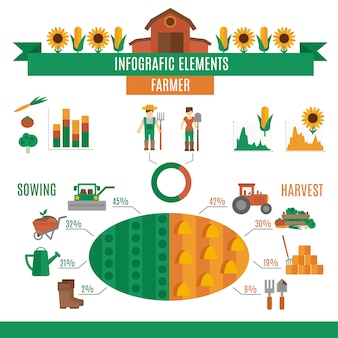 Farmer land infographics