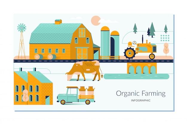 農業と農業の水平バナー