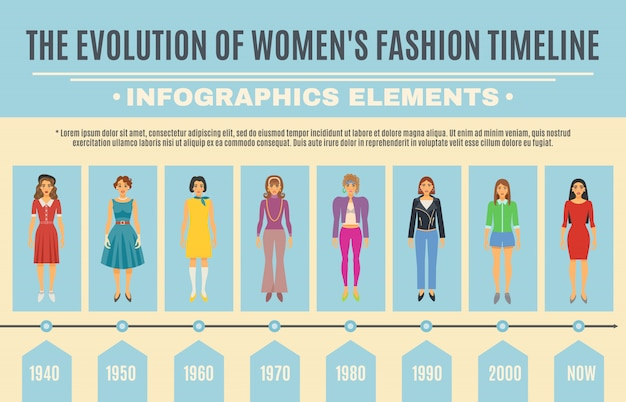 Fashion evolution infographic set