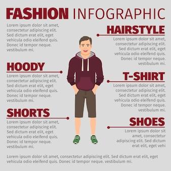 パーカーの男性とファッションのインフォグラフィック