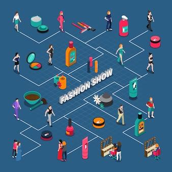 Fashion show изометрические блок-схемы