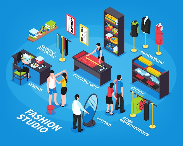 Fashion studio isometric infographics