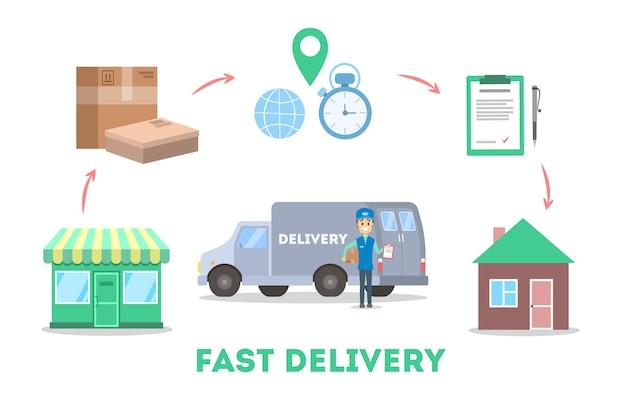 빠른 배송 서비스. 트럭에서 상자와 제복을 입은 택배. 물류 및 창고 개념. 만화 스타일의 그림