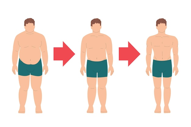 Fat male patient losing weight before and after obesity overweight and diabetes sports fitness
