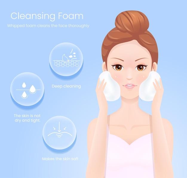 Особенности хорошего средства для снятия макияжа