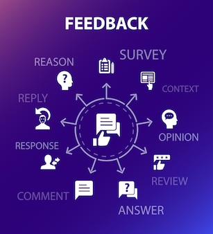 Feedback concept template. modern design style. contains such icons as survey, opinion, comment, response