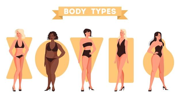 여성의 몸 모양을 설정합니다. 삼각형과 직사각형, 배와 사과 그림. 인체 해부학. 만화 스타일의 그림