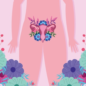 Female human reproductive system, women body genitals flowers illustration