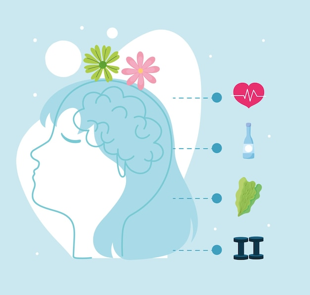 Female and mental health nutrition and fitness