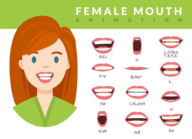 Female mouth animation