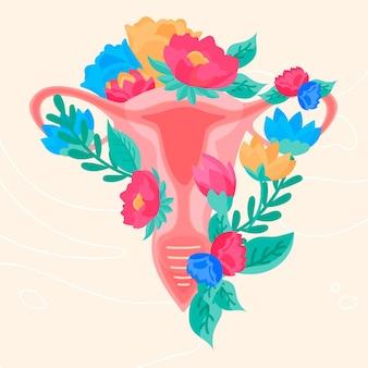 Stile floreale del sistema riproduttivo femminile
