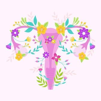 꽃을 가진 여성의 생식 기관
