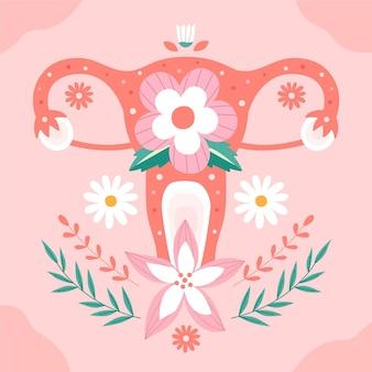 花を持つ女性の生殖システム