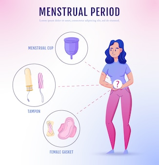 Il manifesto femminile di informazioni dei prodotti dell'igiene del periodo mestruale femminile con i tamponi sanitari guarnisce l'illustrazione di vettore di scelte della tazza dei tamponi