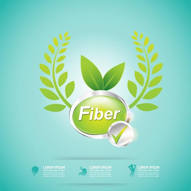 Fiber in foods and vitamin