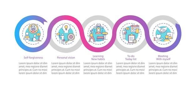 先延ばしのインフォグラフィックテンプレートとの戦い。ビジョン、セルフケアプレゼンテーションのデザイン要素。 5つのステップによるデータの視覚化。タイムラインチャートを処理します。線形アイコンのワークフローレイアウト