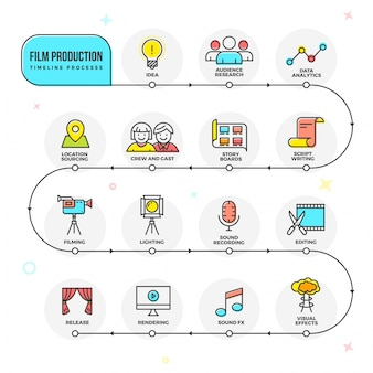 Film production workflow timeline infographics.