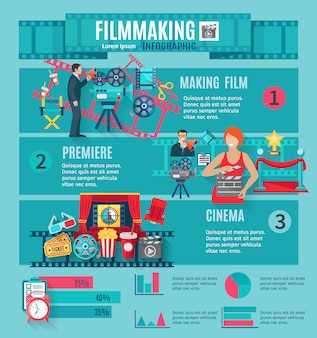 Filmmaking and cinema infographic set