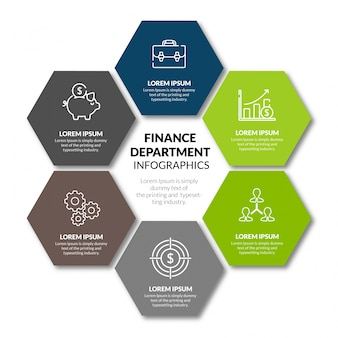 Finance department infographics