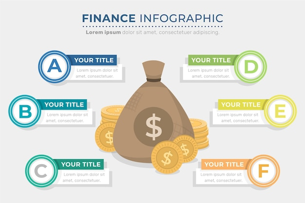 さまざまな情報を持つ金融グラフィック