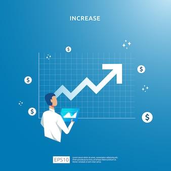 투자 수익 roi의 재무 성과.