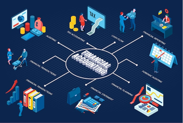 Financial accounting concept isometric flowchart with accountant work place cash diagram on blue