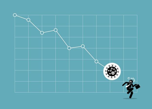 Financial crisis and stock market crashing down due to coronavirus outbreak.