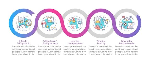 재정적 어려움 infographic 템플릿 일러스트