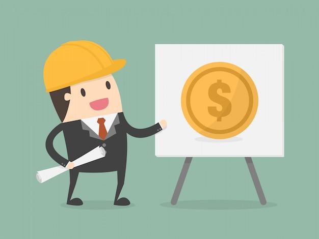 Финансовое проектирование