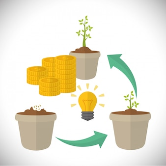 Financial growth design
