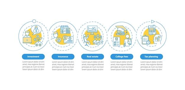Шаблон инфографики финансовой грамотности