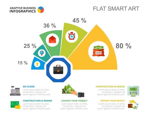 Financial percentage chart slide template