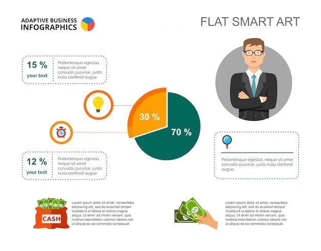 Financial pie chart slide template