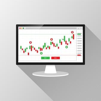 金融取引の概念。モニター画面の図の外国為替取引インジケーター。
