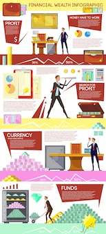 Financial wealth infographic poster with doodle style compositions of office worker searching for pr