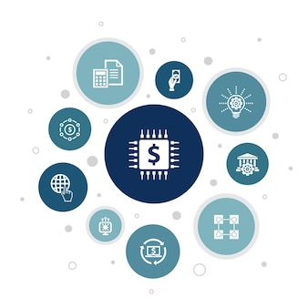 Fintechインフォグラフィック10ステップのピクセルdesign.finance、テクノロジー、ブロックチェーン、イノベーションのシンプルなアイコン