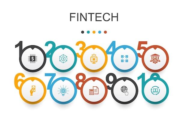 Fintechインフォグラフィックデザインtemplate.finance、テクノロジー、ブロックチェーン、イノベーションのシンプルなアイコン